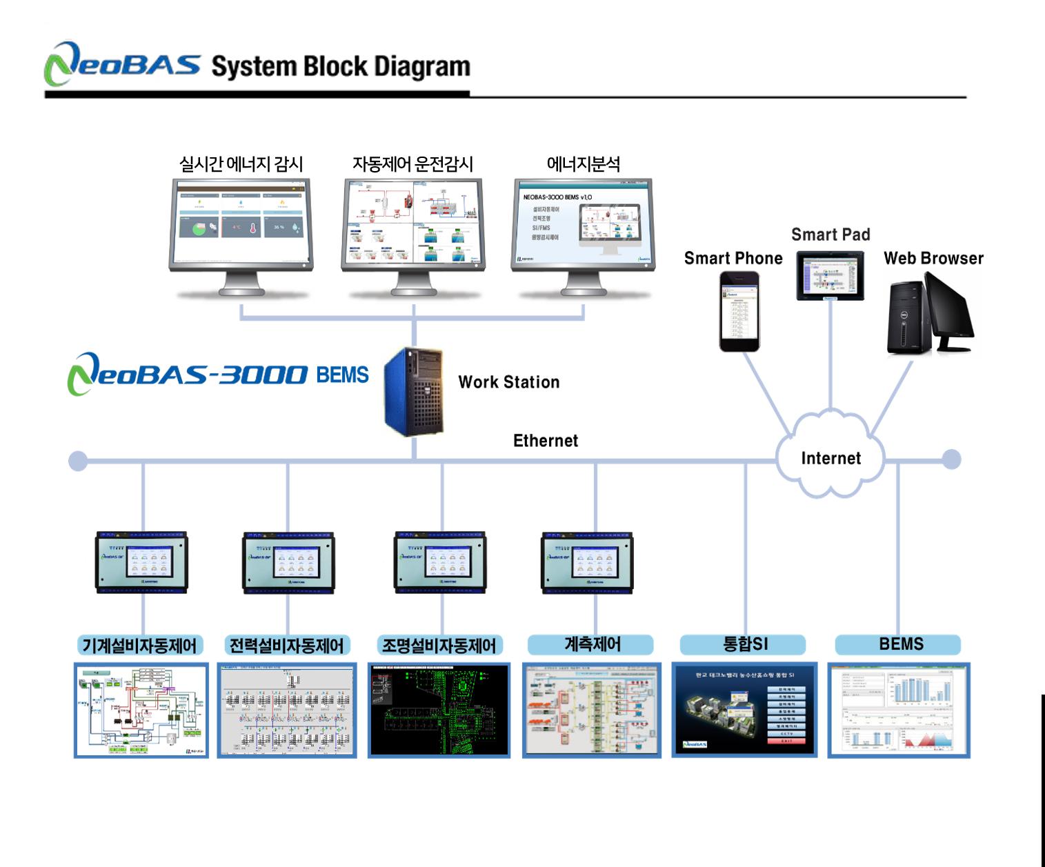 System Block Diagram1.png